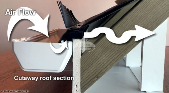 cutaway of roof showing air flow
